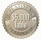 Platinum-Table-Badge